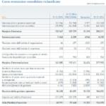 farmafactoring-bilancio