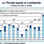 Pe-Lombardia2