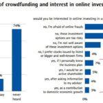 consobcrowdfunding