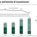 investimentiPeH1
