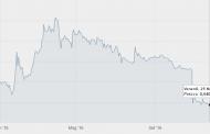 Mediacontech, prezzo futura opa di Europa Investimenti alzato a 0,47 euro