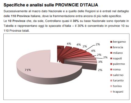 aste-province