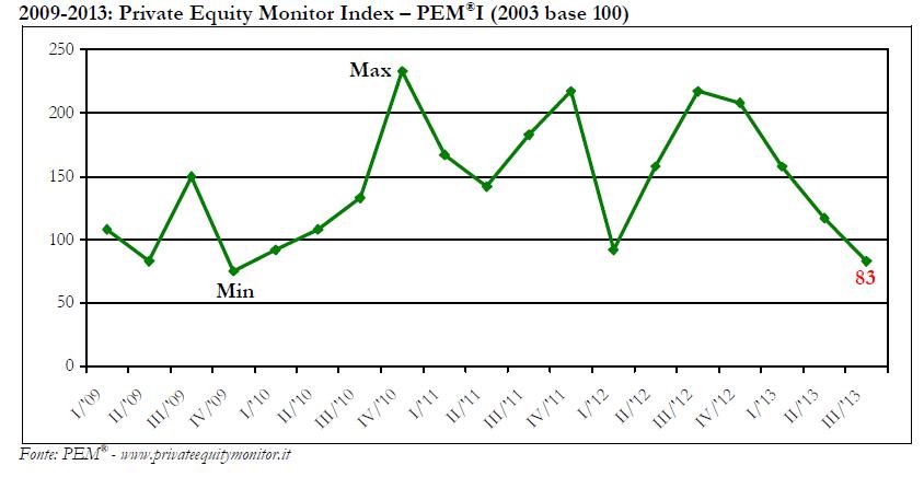 Grafiche Mazzucchelli quota minibond su ExtraMot Pro