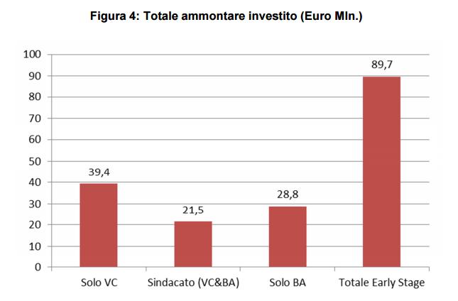 Due nuovi minibond di Ifir per 1,6 milioni oggi all'ExtraMot Pro