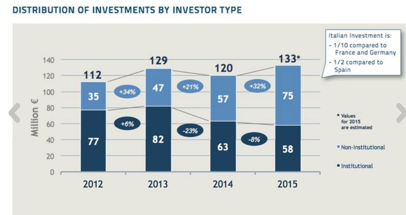 Gli investitori di Shark Tank fondano Shark Bites e investono in AirLite