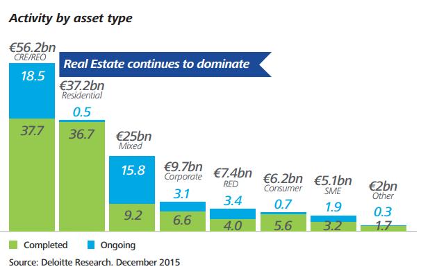 Da Fondo Italiano 90 mln in altri tre fondi di private debt. Primo closing per Antares AZ1