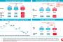 SocGen to sell Italy's consumer finance subsidiary Fiditalia