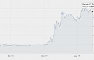 Smre emette bond convertibile da 10 milioni. Lo sottoscrive il fondo Atlas