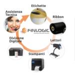 finlogic