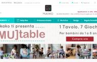 Mukako incassa 2,5 mln grazie a round A, strumenti partecipativi e reward crowdfunding