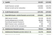 Nove pretendenti per Alitalia, di cui tre fondi