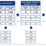 minibond scorecard