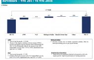 Gamenet fissa la forchetta di prezzo per l'ipo, capitalizzerà tra 261 e 330 mln