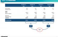 Gamenet porta a casa solo 7,5 euro per azione nel collocamento istituzionale. Debutta domani allo Star
