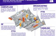 Gruppo Fimo compra i sistemi francesi di camuffamento antenne telefoniche Polyform