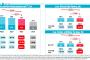 Freeda Media incassa round da 10 mln $ guidato da Alven Capital, con U-Start e business angel