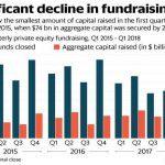 decline fundraising