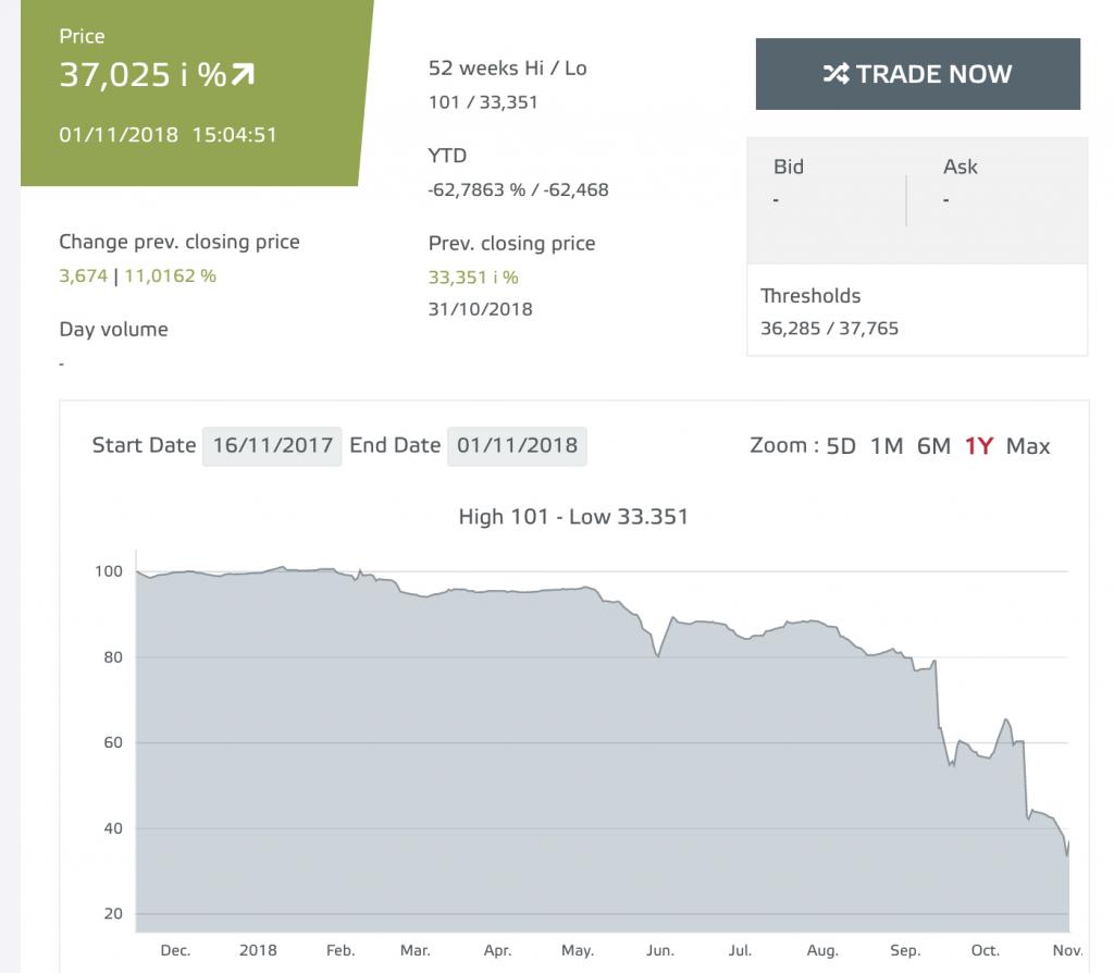 Il bond CMC a scadenza 2023 alla Borsa del Lussemburgo