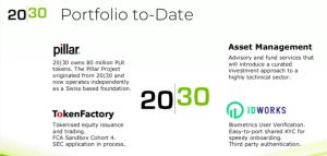 2030-Portfolio-600x286