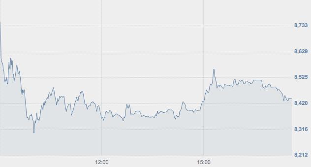 Andamento di Nexi nel primo giorno di quotazione su Borsa Italiana