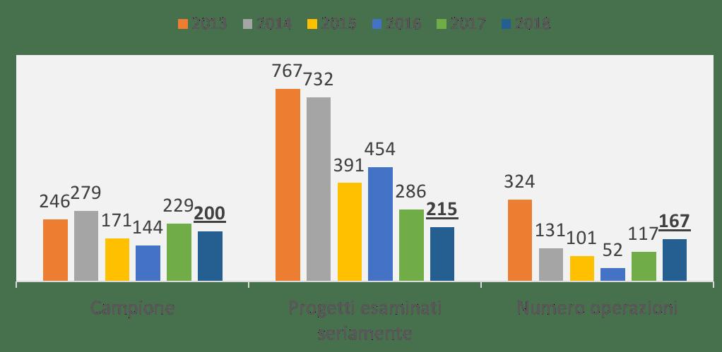 survey iban 2018