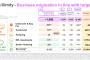 Davis & Morgan quota  altri 5 mln euro di minibond su ExtraMot Pro