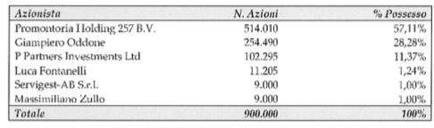 azionisti Officine CST