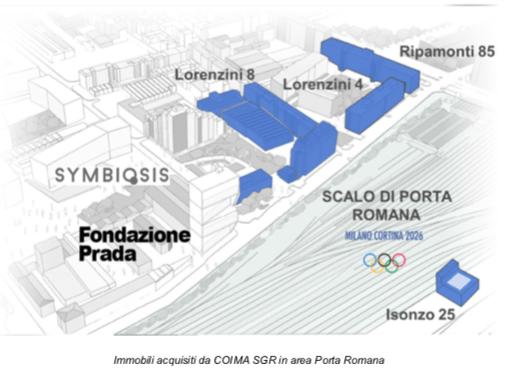immobili Coima Scalo di Porta Romana