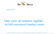 Italian startups e scaleups raised over 565 mln euros in 2019, from 510 mln of 2018, considering both venture capital and venture debt. BeBeez Report