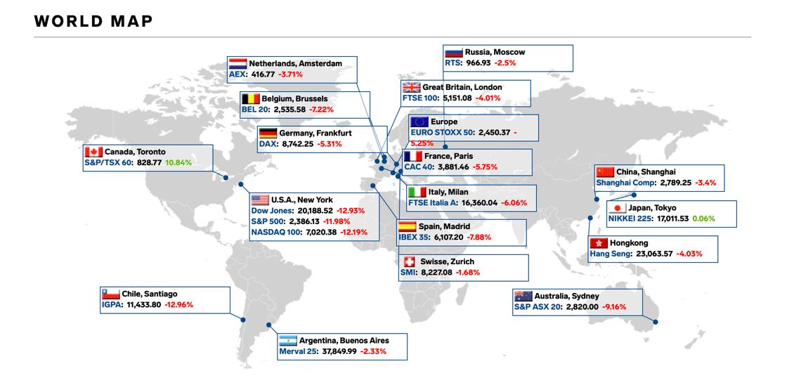 La chiusura dei mercati azionari mondiali il 16 marzo - Fonte: Market Business Insider