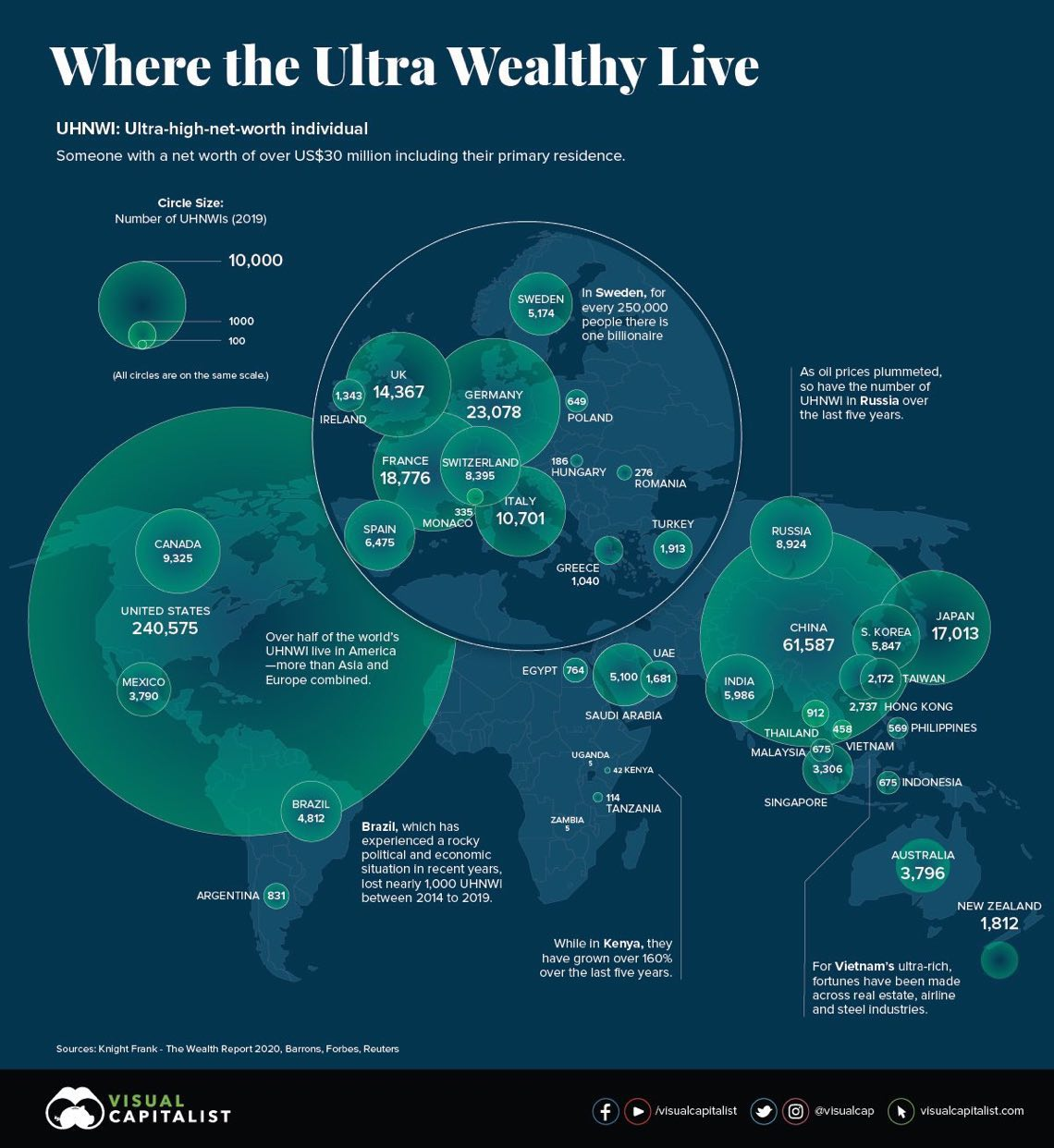 UHNWI-where-the-wealthy-live