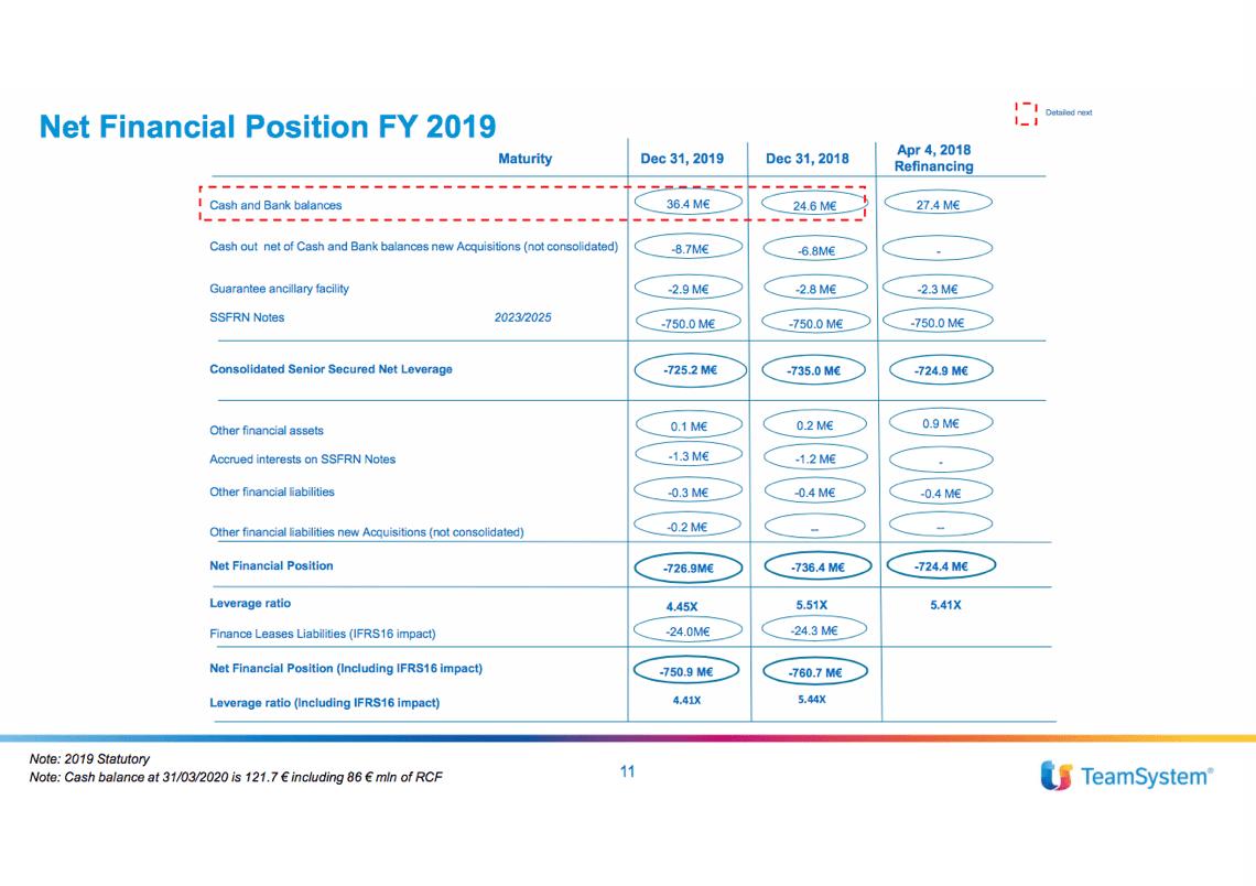 pfn teamsystem 2019