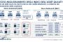 L'e-commerce Design Italy di Roberto Ferrari prepara una campagna di equity crowdfunding su 200Crowd
