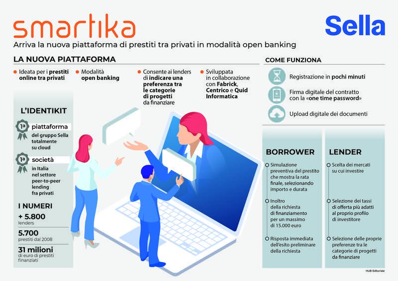 Infografica_Smartika