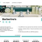 La barberia italiana Barberino's innalza a 1,25 mln euro il target del suo equity crowdfunding. E lo supera di nuovo