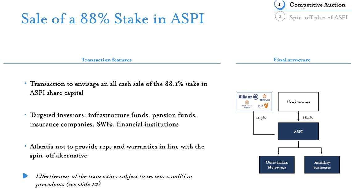 Atlantia avanza in Borsa: avviato processo dismissione della partecipazione in Aspi