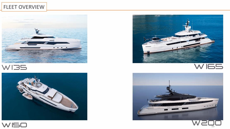 flotta wider