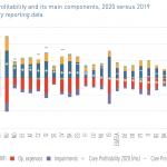 EBA redditività banche
